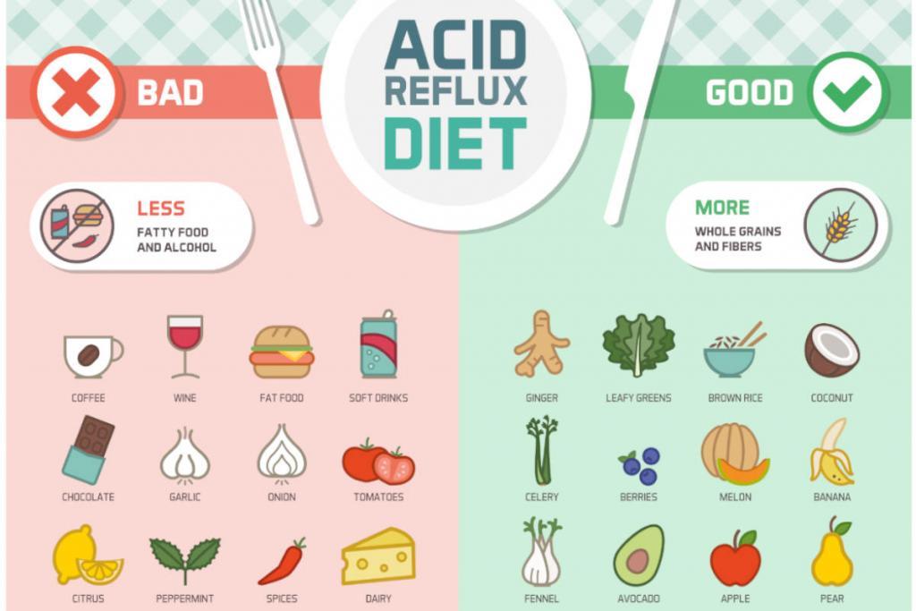 Alimenti pro e contro il reflusso